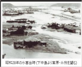 昭和28年の水害当時 (下中島より宮原・糸我を望む)